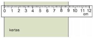 Materi Fisika Kelas 10: Pengukuran Panjang