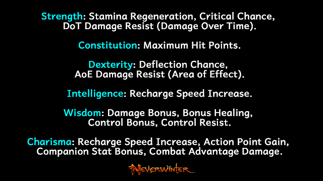 Ability Score Neverwinter - Charkleons.Com