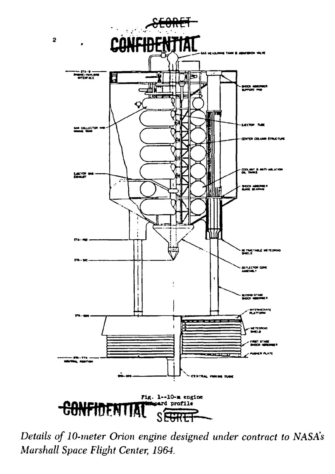 Area 51 Is The Home Of Americas Nuclear Aero Space Program Pheobus Engine Diagram Atomic Energy Commission 1961 Aspen An Aerospace Plane With Engines Los Alamos University California P10