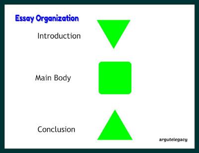 https://argutelegacy.blogspot.com/2018/11/essay-writing-organization-1.html