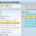 how to implement Deep Insert in SAP backend OData service?