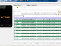 [Sony] Firmware Sony E4 Dual E2115 MT6582 Scatter File