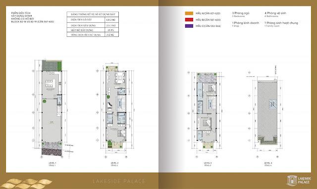 Thiết kế Shophouse mẫu B