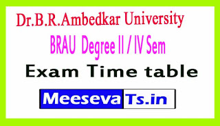 Dr.B.R.Ambedkar University BRAU  Degree II / IV Sem Exam Time Table 2017