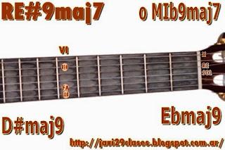 acorde guitarra chord D#maj9 o Ebmaj9 = D#9maj7 o Eb9maj7