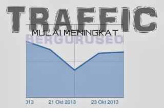 Traffic Blog Beranjak Naik