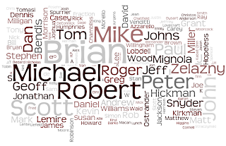 Word Cloud of Authors Read This Year