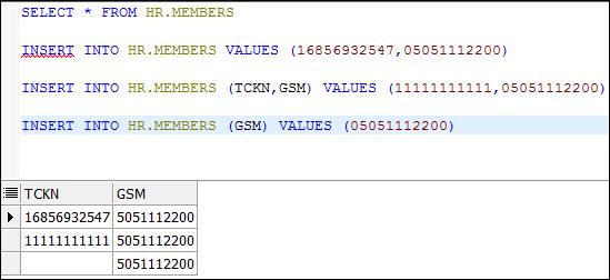 Oracle PL/SQL Sorguları Ders 2 (Data Güncelleme ve Değiştirme)