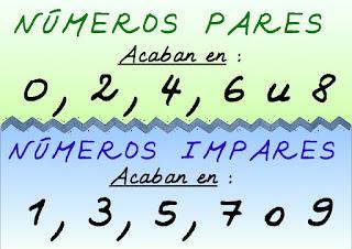 http://calasanz.edu.gva.es/7_ejercicios/matematicas/mate3pri/1_numeracion06.html