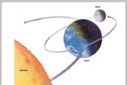 Rotasi dan Revolusi Bulan