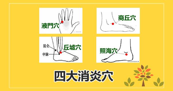 咽喉部癢痛、慢性咽炎怎麼辦?人體四大消炎穴,常按常健康!(肩周炎、尿道炎)