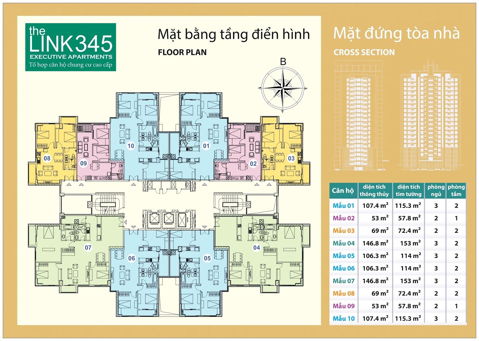Mặt bằng căn hộ The Link 345