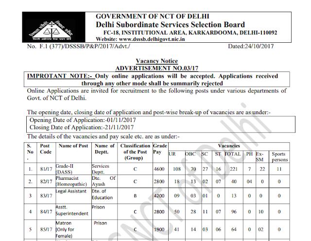 DSSSB DASS Grade-II Recruitment Notication 03/17 PDF