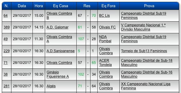 resultados28-10.png