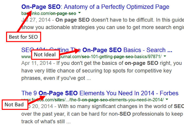 how to seo using proper page title | seo in your website or blog