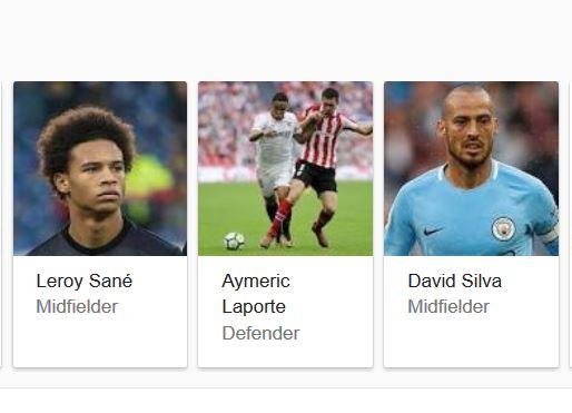 Man City Squad