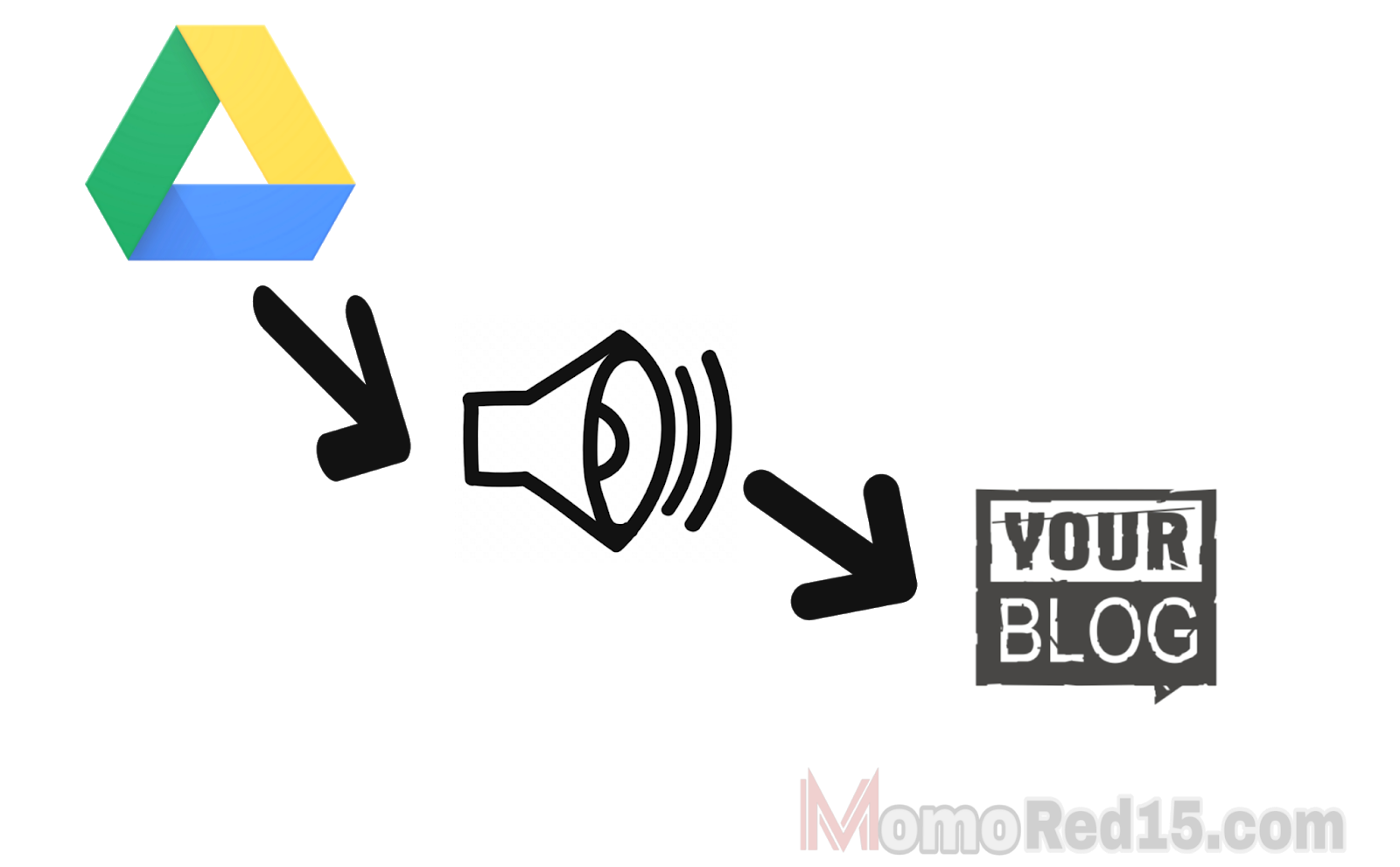 Embed mp3 google drive ke blog