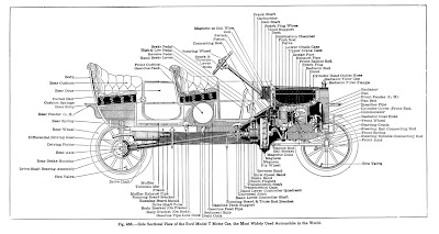 Just A Car Guy: Model T's on 21 studs tumblr