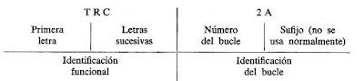 TIPOS DE INSTRUMENTOS DE MEDICIÓN Y SIMBOLOGIA