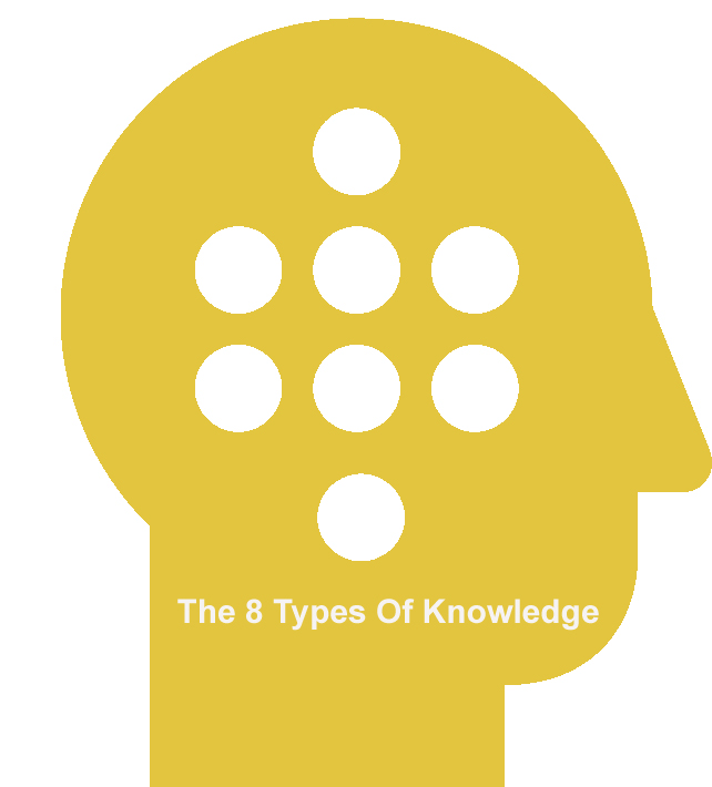 The 8 Types Of Knowledge That Wisdom Comes From Blog By Author