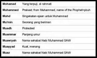 Nama Anak Laki Laki Dalam Islam