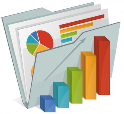 Pengertian, Pengukuran dan Penilaian Kinerja Keuangan