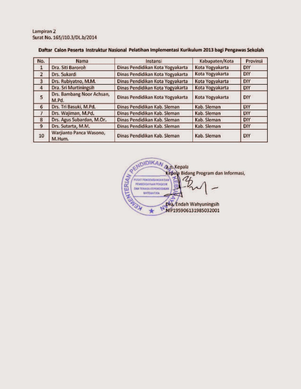 Contoh Daftar Riwayat Hidup Calon Kepala Desa Contoh Lem