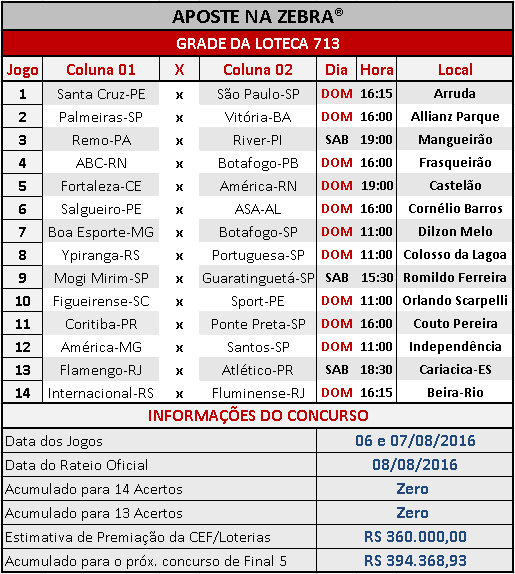LOTECA 713 - PROGRAMAÇÃO / GRADE OFICIAL 01