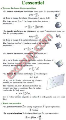 Précis Électromagnétisme MP pdf