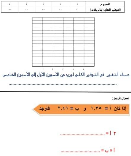 نموذج حل اسئلة اختبارات نهائي مادة الرياضيات الفصل الدراسي الاول 2019