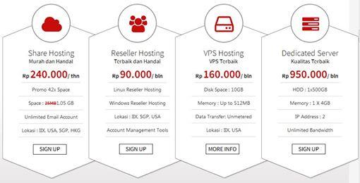 harga hosting Ard Hosting