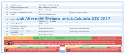Link Alternatif Cek SK Tunjangan Info GTK 2019