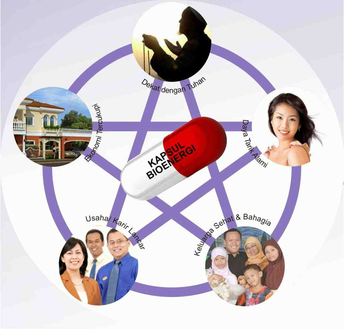 Solusi Masalah, Cara Menghadapi Masalah, Mengatasi Masalah, Solusi Rumah Tangga, bayar hutang