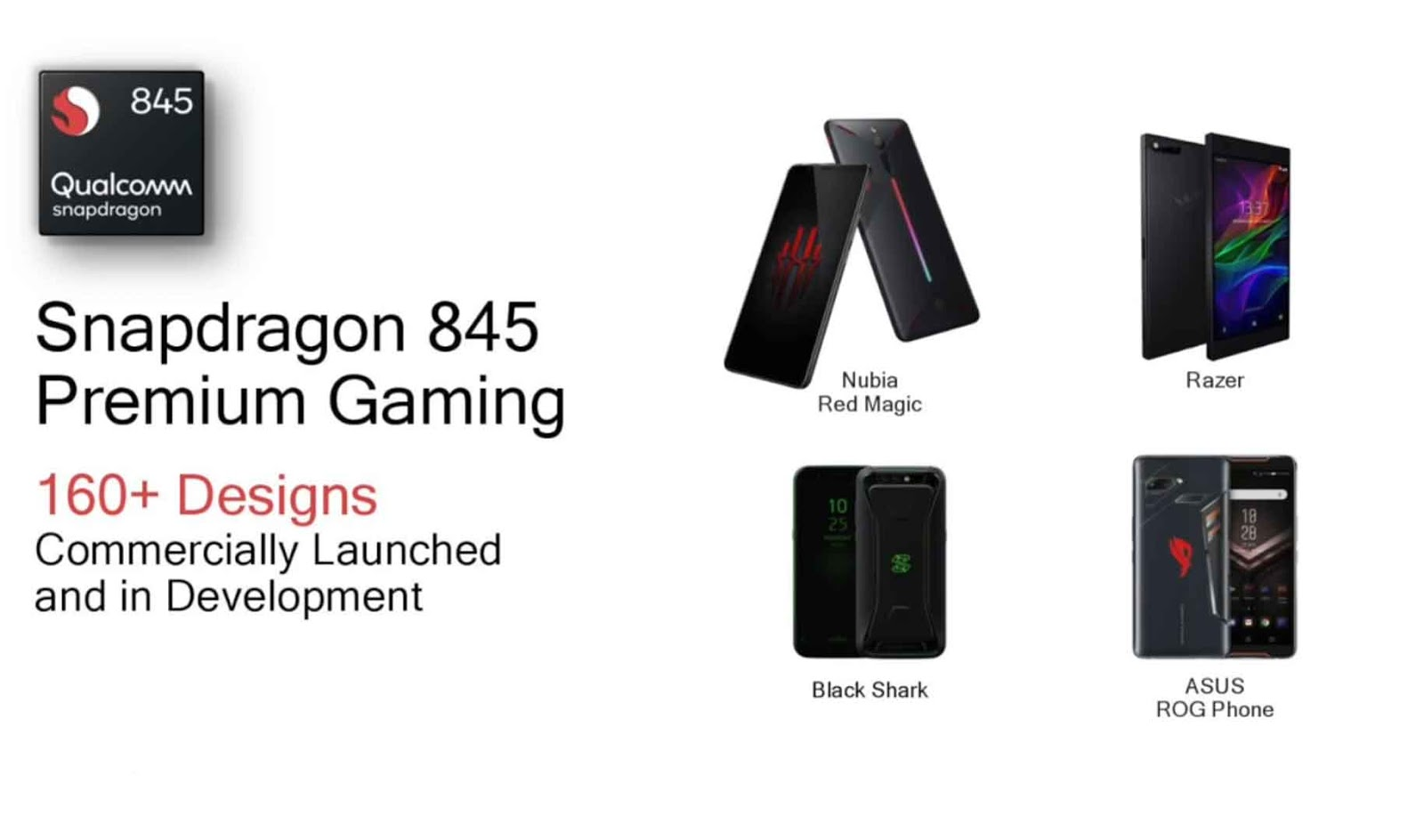 Qualcomm Snapdragon 855 Features 5G, AI, 7nm Technology - TechnoSagar