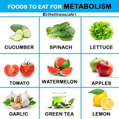 Food-For-Metabolism