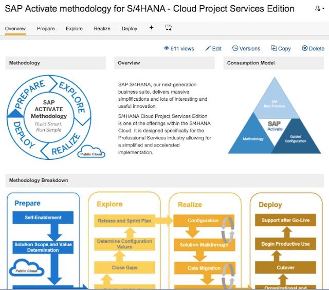 SAP Activate Metodología