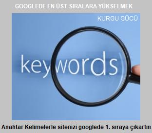 Makalelerde Anahtar Kelime Kullanmak Sitenizi Üst Sıralara Çıkarır - Kurgu Gücü