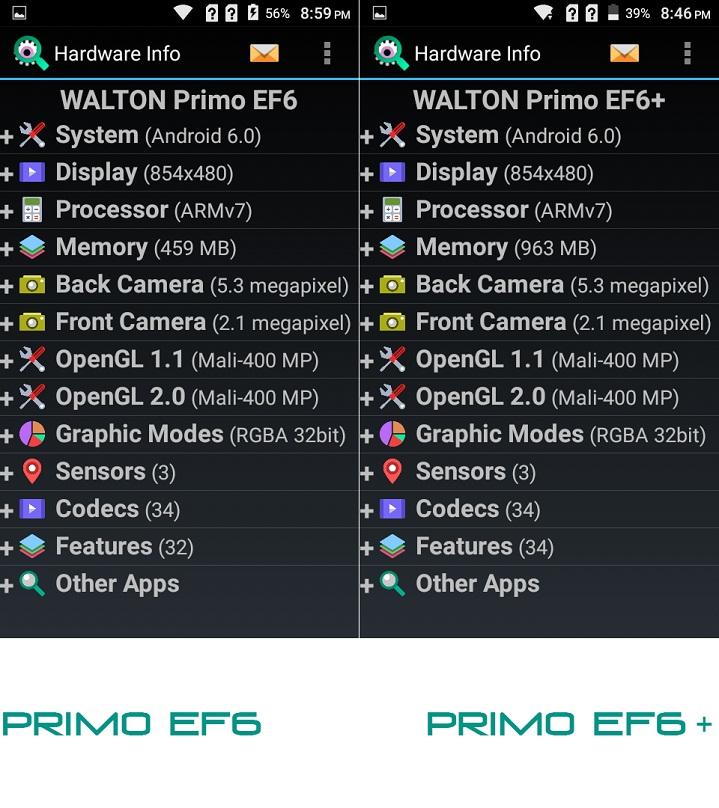 Primo EF6 Specs Walton Primo EF6 ও Primo EF6+ এর হ্যান্ডস-অন রিভিউ