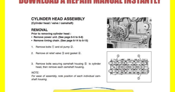 DOWNLOAD EVINRUDE ETEC REPAIR MANUAL: DOWNLOAD Evinrude ETEC 40HP 40 HP Service Manual 20082014
