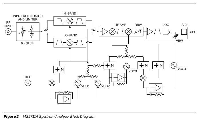 Ea4eoz  An Amateur Radio Electronic Enthusiast  Repairing