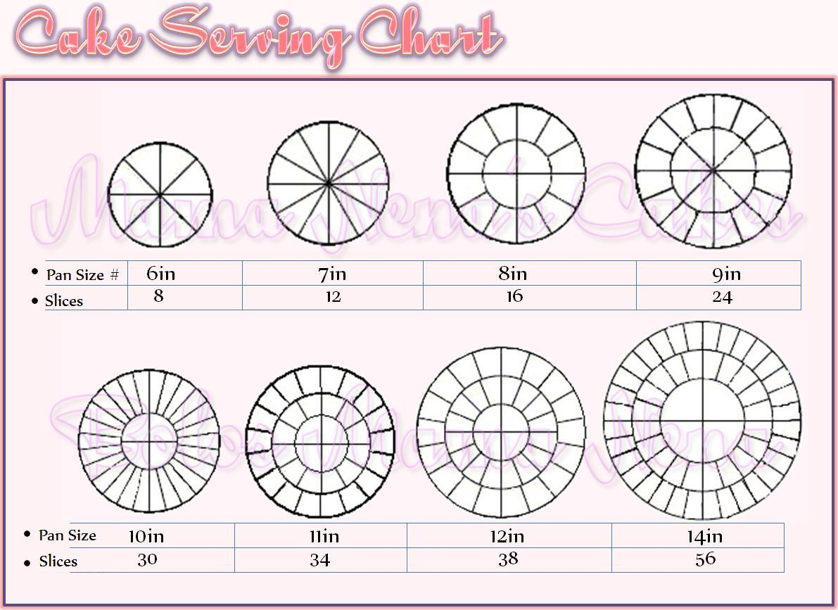 6 9 12 wedding cake servings cake serving chart cake servings and charts on 10487