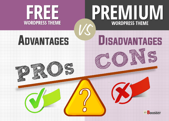 Free WordPress vs premium WordPress theme
