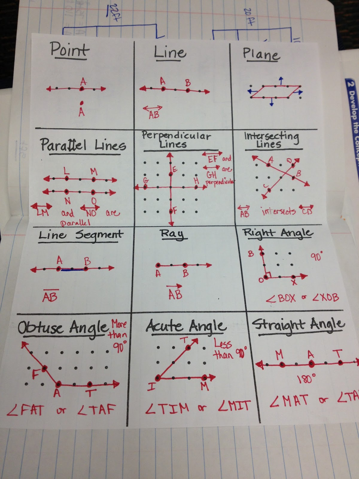 The 4th Grade May Niacs Lines And Angles