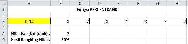 Kegunaan PERCENTRANK pada Microsoft Excel, pengertian PERCENTRANK pada Microsoft Excel, cara kerja PERCENTRANK pada Microsoft Excel, belajar membuat PERCENTRANK pada Microsoft Excel, rumus PERCENTRANK pada Microsoft Excel, formula PERCENTRANK pada Microsoft Excel, belajar Microsoft excel