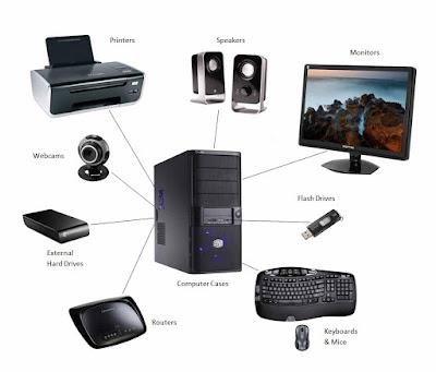 peralatan perlengkapan bisnis kerja online shop toko berjualan pengusaha peluang mencari mendapakan penghasilan freelancer part time full