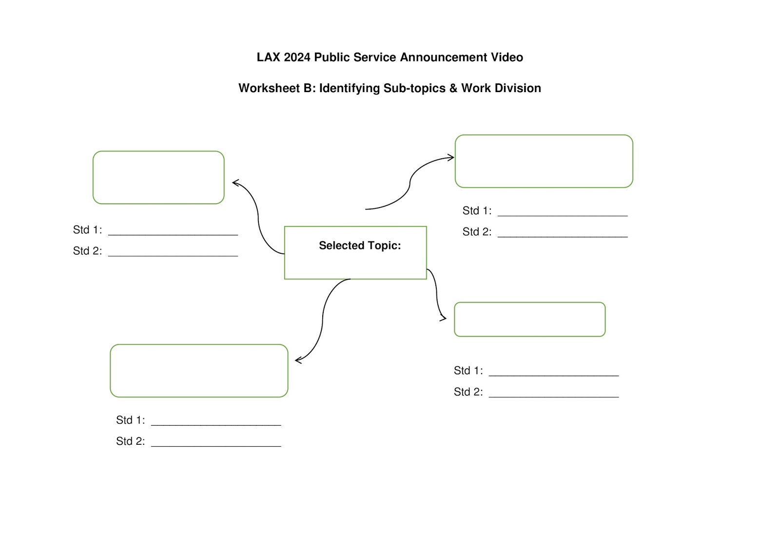 Worksheet B Identifying Sub Topics And Work Division