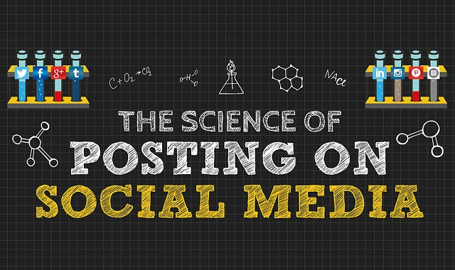 The Science Of Posting On Social Media