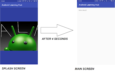 android learning hub, splash screen, blank activity, android activity