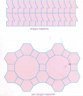 Geometrik Süslemeler ve Kaplamalar
