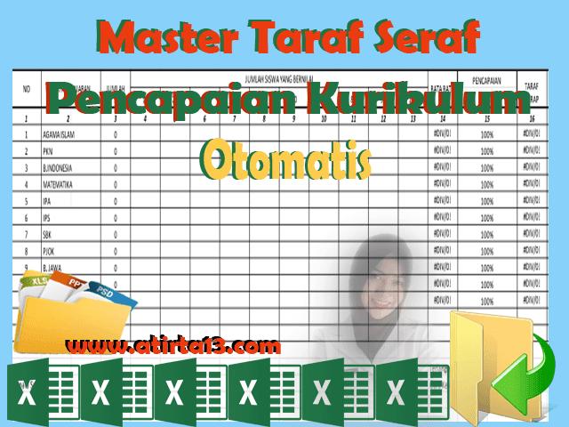 Master Taraf Serap Otomatis dan Pencapaian Kurikulum Terbaru Format Excel
